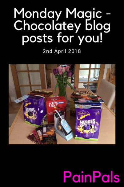 Chocolatey posts